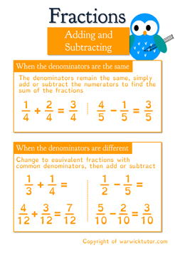 Adding and Subtracting Fractions - resource