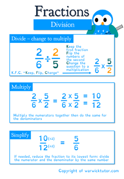 Dividing Fractions - resource