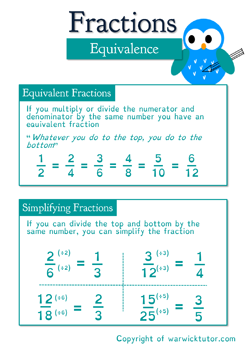 Equivalent and Simplifying Fractions - resource