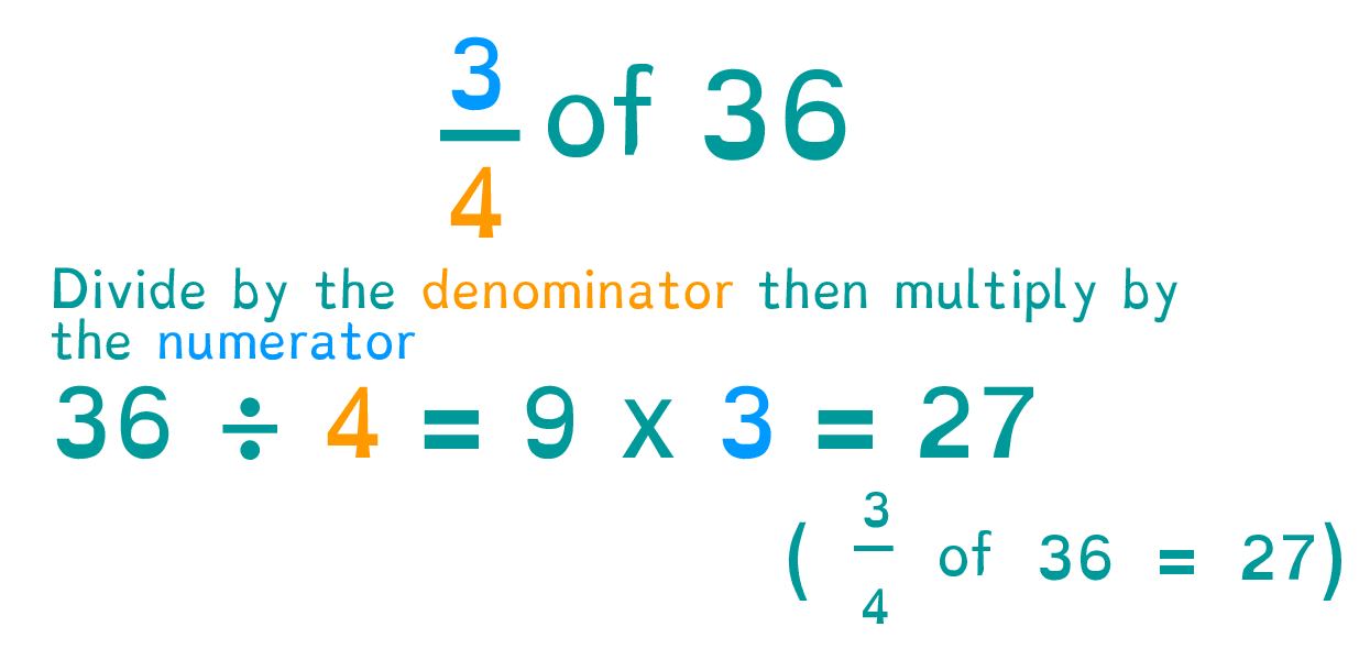 Fraction of an Amount - three quarters