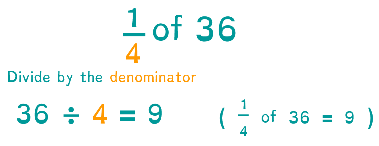 Fraction of an Amount - unit fraction