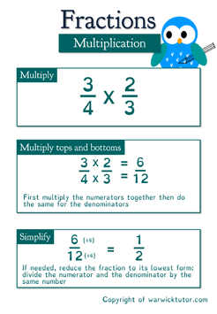 Multiplying Fractions - resource